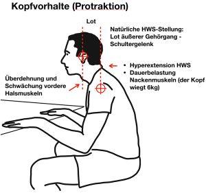 Die körperlichen Auswirkungen von überwiegend sitzenden Tätigkeiten